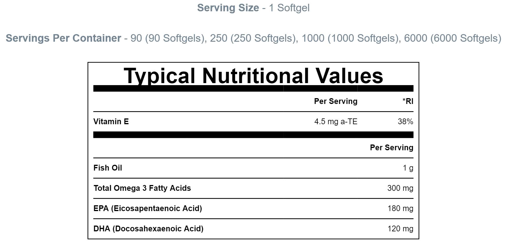 Omega 3 1000 mg 18 EPA 12 DHA (90 capsules) MyProtein